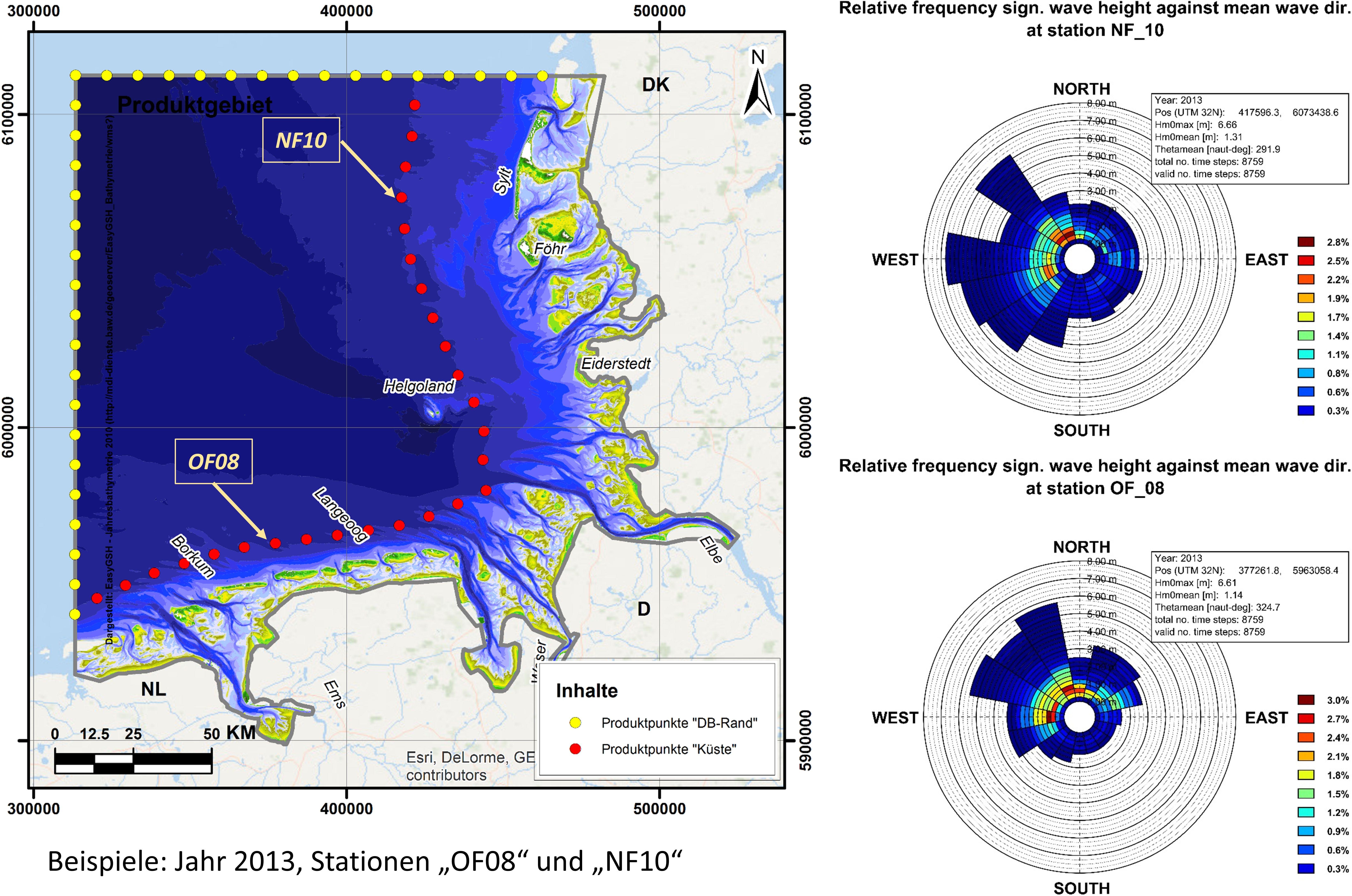 Darstellung der Häufigkeiten der signifikanten Wellenhöhe und mittleren Wellenanlaufrichtung an zwei ausgewählten Lokationen