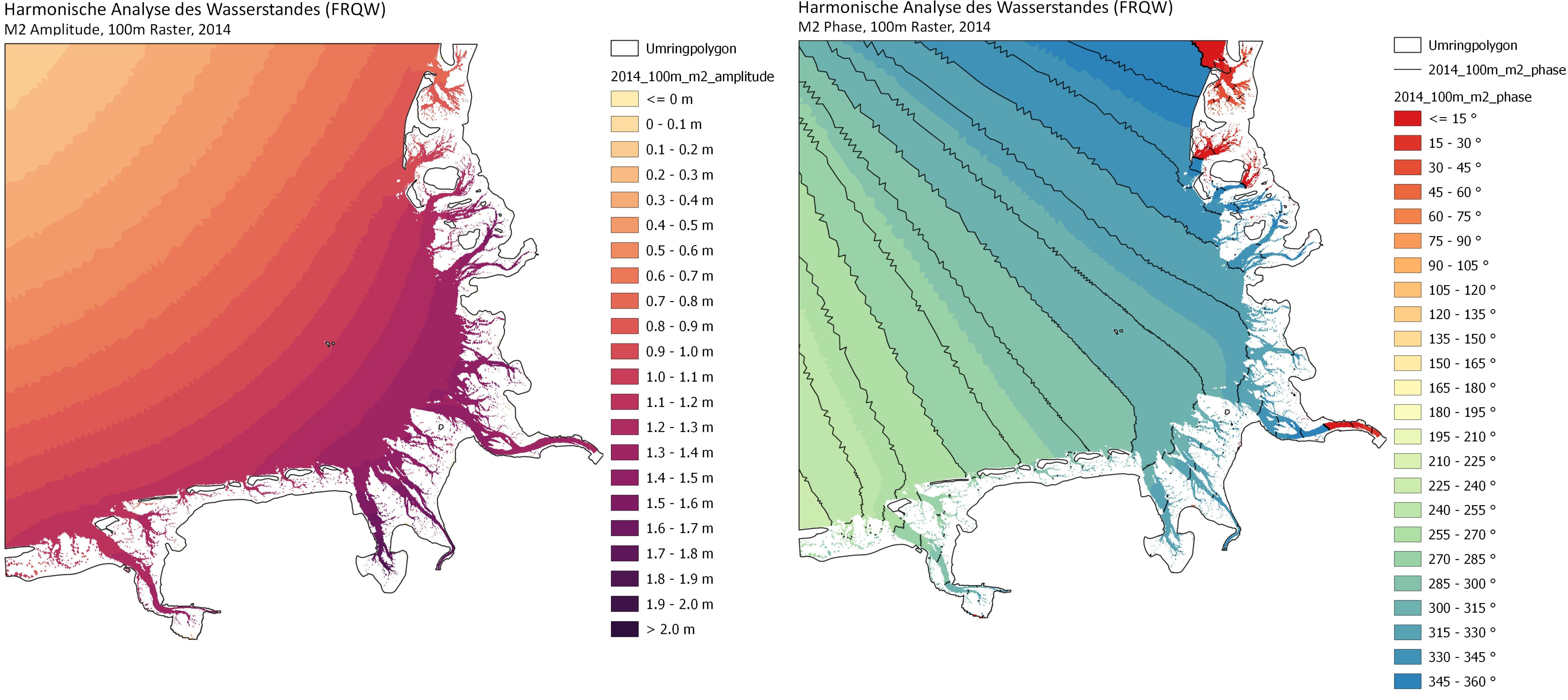 Überblick über die Harmonische Analyse des Wasserstandes für das Jahr 2014